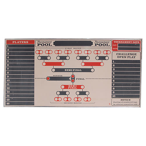 Tournament Pool Scoreboard